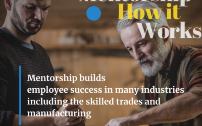 Mentorship – How It Works